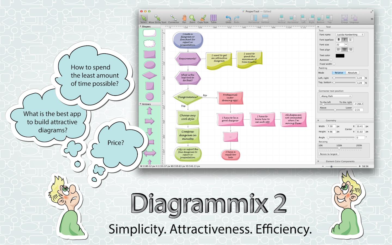 diagramming and flow chart app for mac like visio - Diagram App For Mac